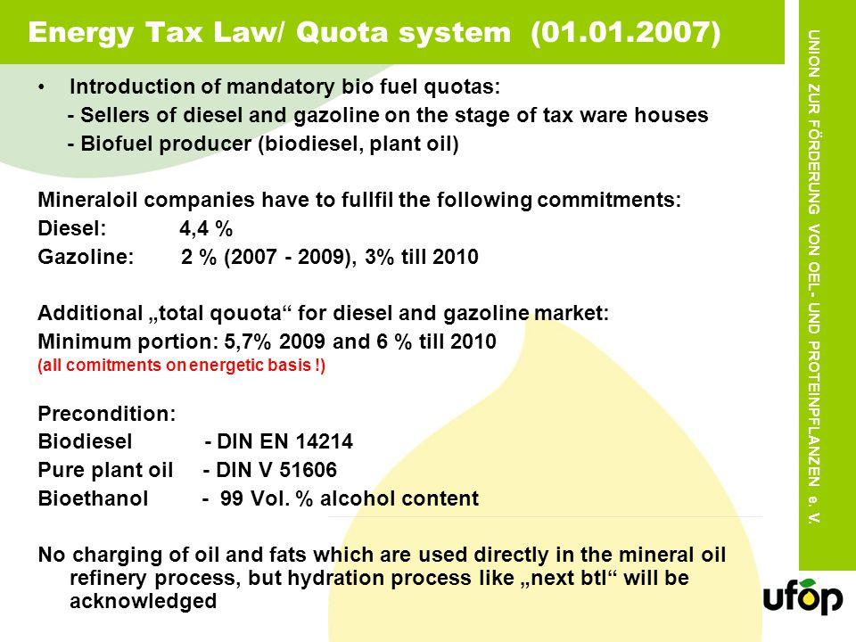 UNION ZUR FÖRDERUNG VON OEL- UND PROTEINPFLANZEN e. V. Energy Tax Law/ Quota system (01.01.2007) Introduction of mandatory bio fuel quotas: - Sellers