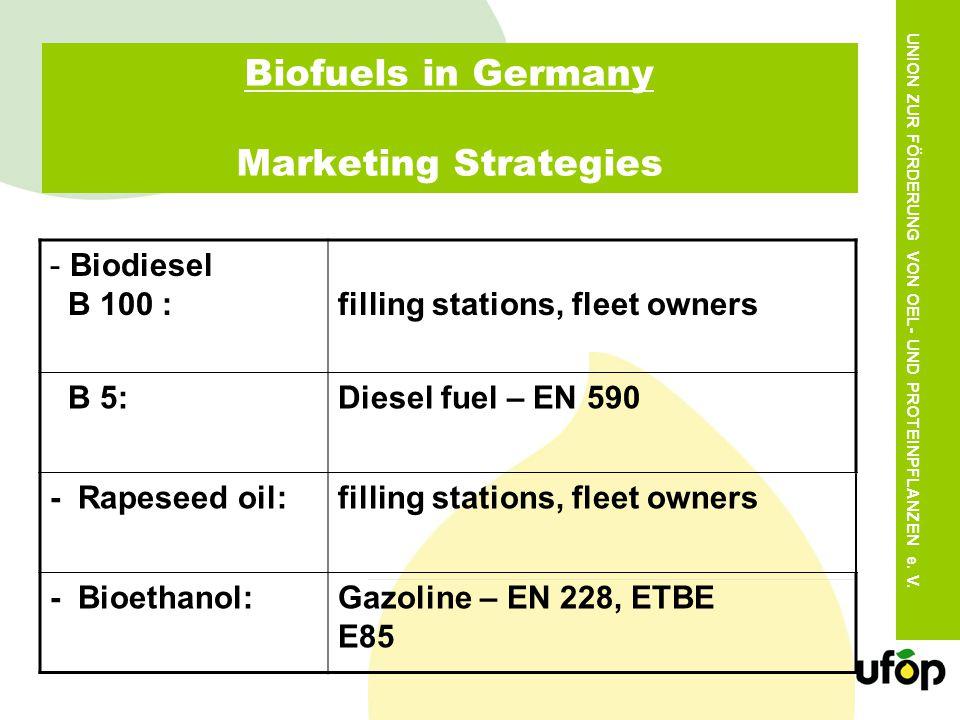 UNION ZUR FÖRDERUNG VON OEL- UND PROTEINPFLANZEN e. V. Biofuels in Germany Marketing Strategies - Biodiesel B 100 : filling stations, fleet owners B 5