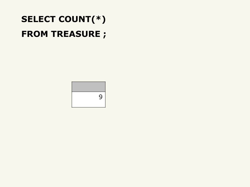 SELECT COUNT(*) FROM TREASURE ; 9