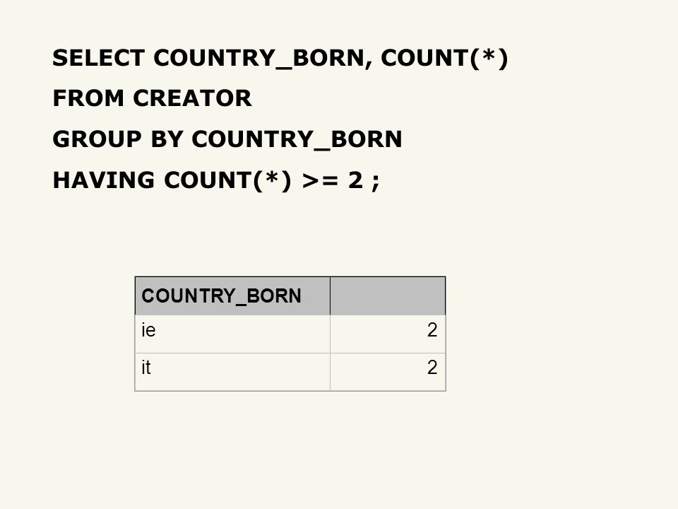 COUNTRY_BORN ie2 it2 SELECT COUNTRY_BORN, COUNT(*) FROM CREATOR GROUP BY COUNTRY_BORN HAVING COUNT(*) >= 2 ;