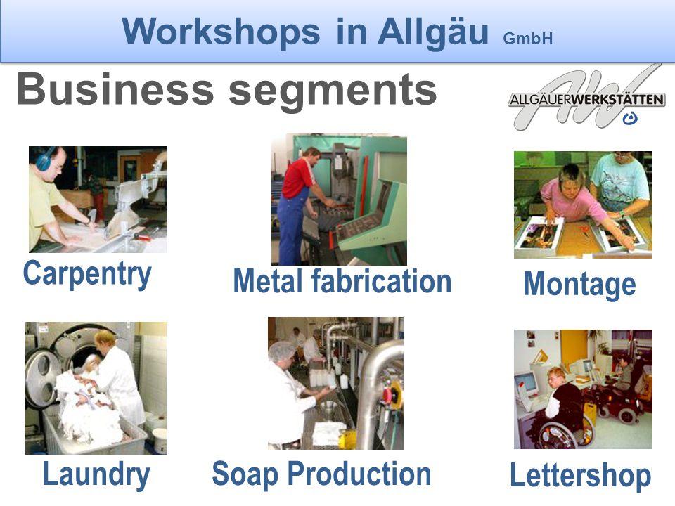 Geschäftsfelder der Allg. Werkst. Business segments Workshops in Allgäu GmbH Carpentry Montage Metal fabrication Laundry Soap Production Lettershop