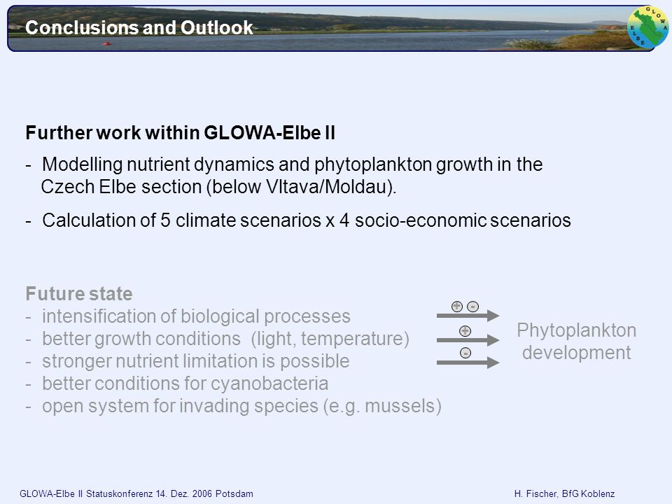 GLOWA-Elbe II Statuskonferenz 14. Dez. 2006 Potsdam H. Fischer, BfG Koblenz Conclusions and Outlook Further work within GLOWA-Elbe II - Modelling nutr