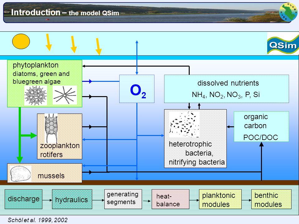 GLOWA-Elbe II Statuskonferenz 14. Dez. 2006 Potsdam H.
