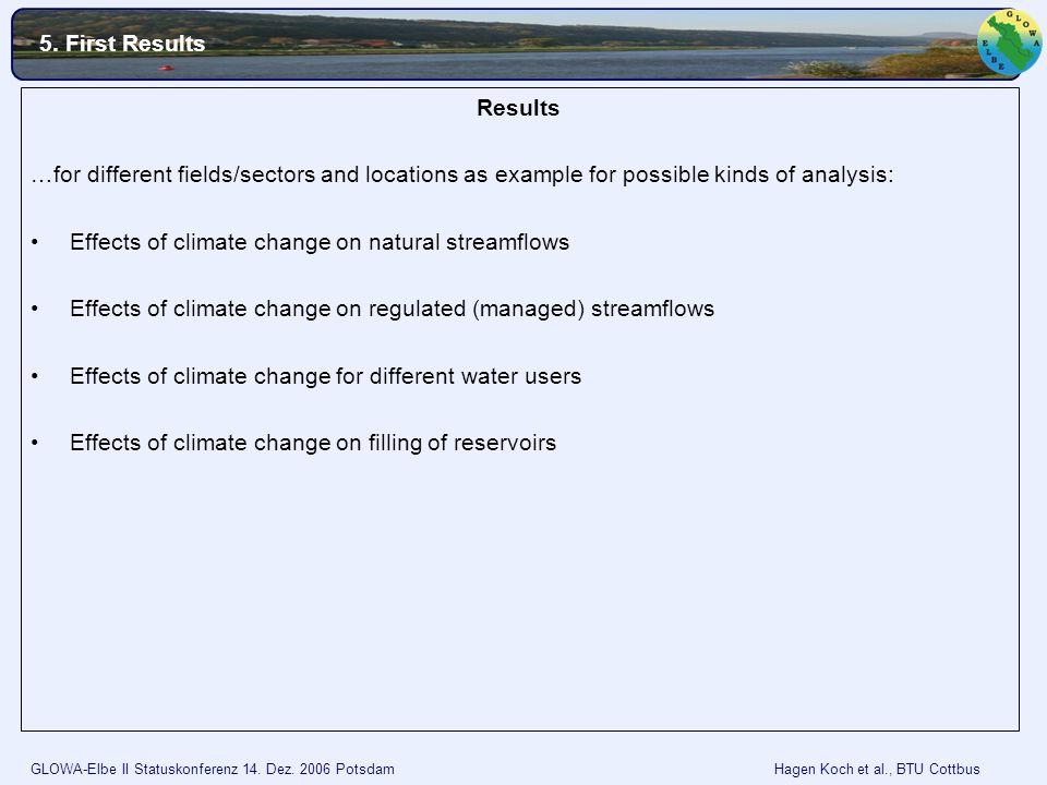 GLOWA-Elbe II Statuskonferenz 14. Dez. 2006 Potsdam Hagen Koch et al., BTU Cottbus Results …for different fields/sectors and locations as example for