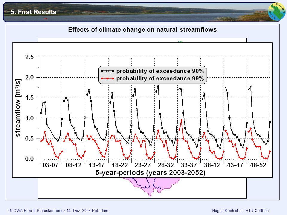 GLOWA-Elbe II Statuskonferenz 14. Dez. 2006 Potsdam Hagen Koch et al., BTU Cottbus Effects of climate change on natural streamflows 5. First Results