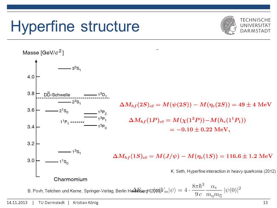 14.11.2013 | TU Darmstadt | Kristian König13 Hyperfine structure B.