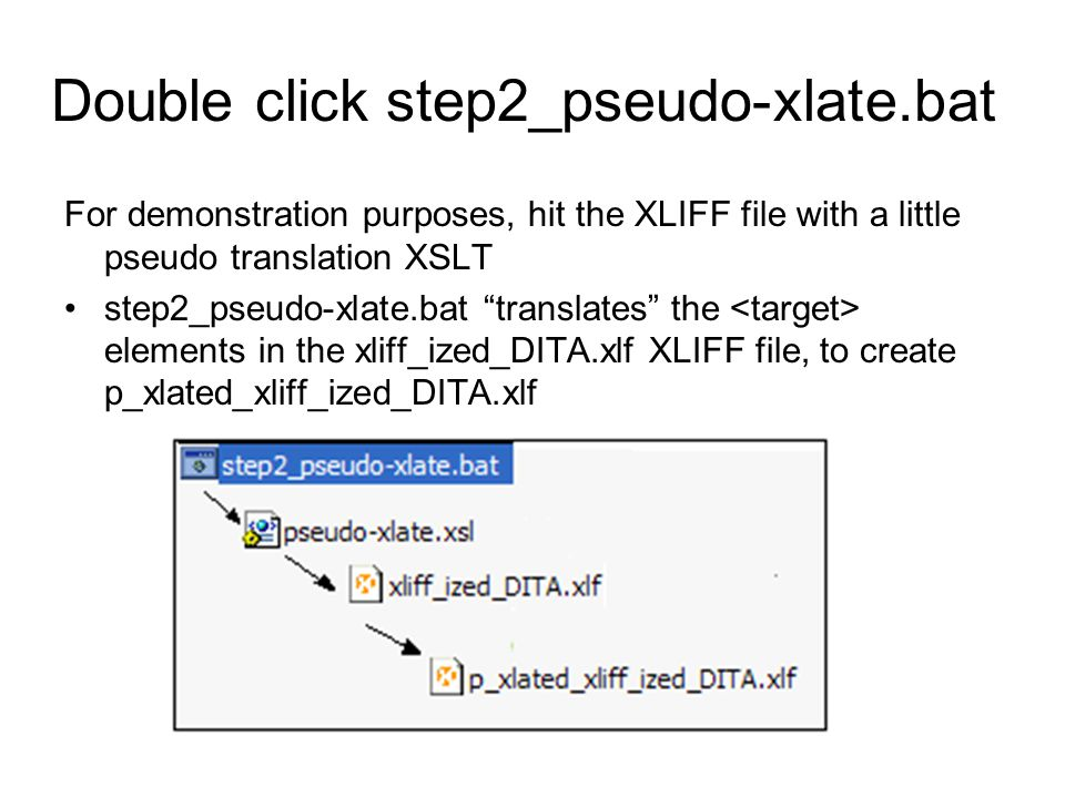 Double click step2_pseudo-xlate.bat For demonstration purposes, hit the XLIFF file with a little pseudo translation XSLT step2_pseudo-xlate.bat translates the elements in the xliff_ized_DITA.xlf XLIFF file, to create p_xlated_xliff_ized_DITA.xlf