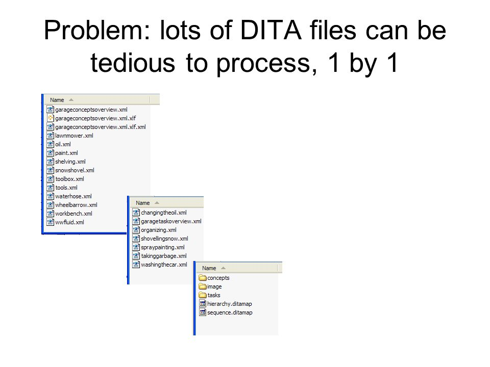 Problem: lots of DITA files can be tedious to process, 1 by 1