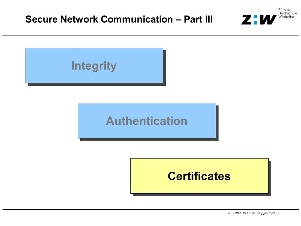 A. Steffen, 10.4.2000, KSy_Auth.ppt 17 Zürcher Hochschule Winterthur Secure Network Communication – Part III Integrity Authentication Certificates