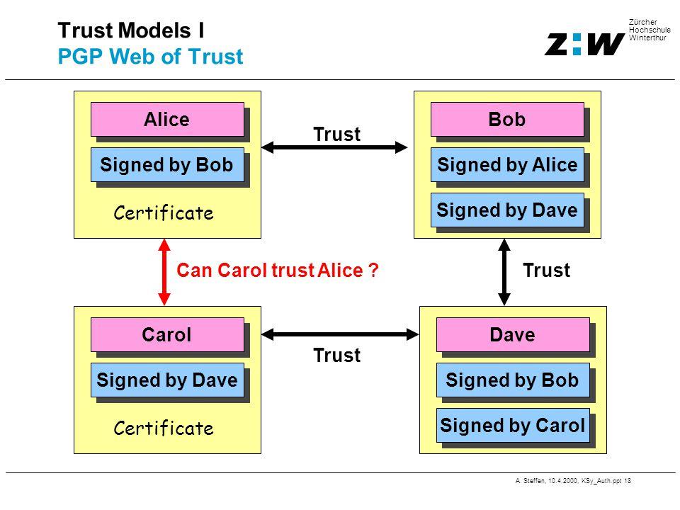 A. Steffen, 10.4.2000, KSy_Auth.ppt 18 Zürcher Hochschule Winterthur Trust Models I PGP Web of Trust Alice Bob Carol Dave Signed by Dave Signed by Bob