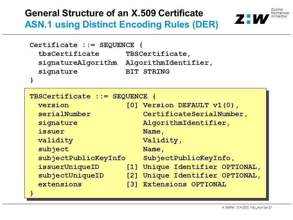 A. Steffen, 10.4.2000, KSy_Auth.ppt 21 Zürcher Hochschule Winterthur General Structure of an X.509 Certificate ASN.1 using Distinct Encoding Rules (DE