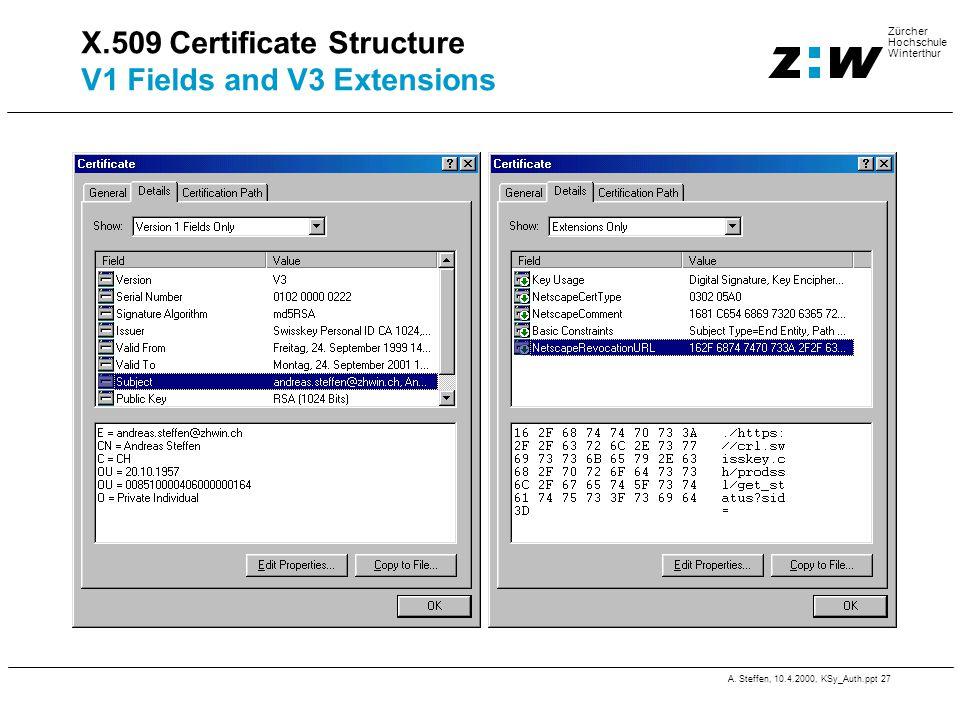 A. Steffen, 10.4.2000, KSy_Auth.ppt 27 Zürcher Hochschule Winterthur X.509 Certificate Structure V1 Fields and V3 Extensions