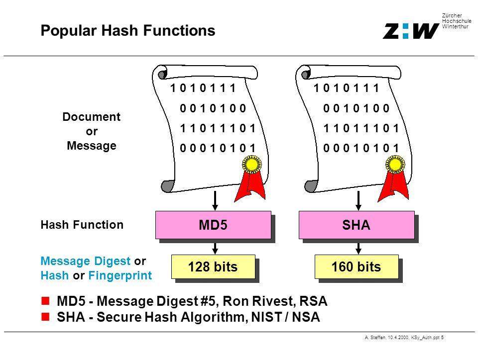 A. Steffen, 10.4.2000, KSy_Auth.ppt 5 Zürcher Hochschule Winterthur Popular Hash Functions SHA - Secure Hash Algorithm, NIST / NSA Document or Message