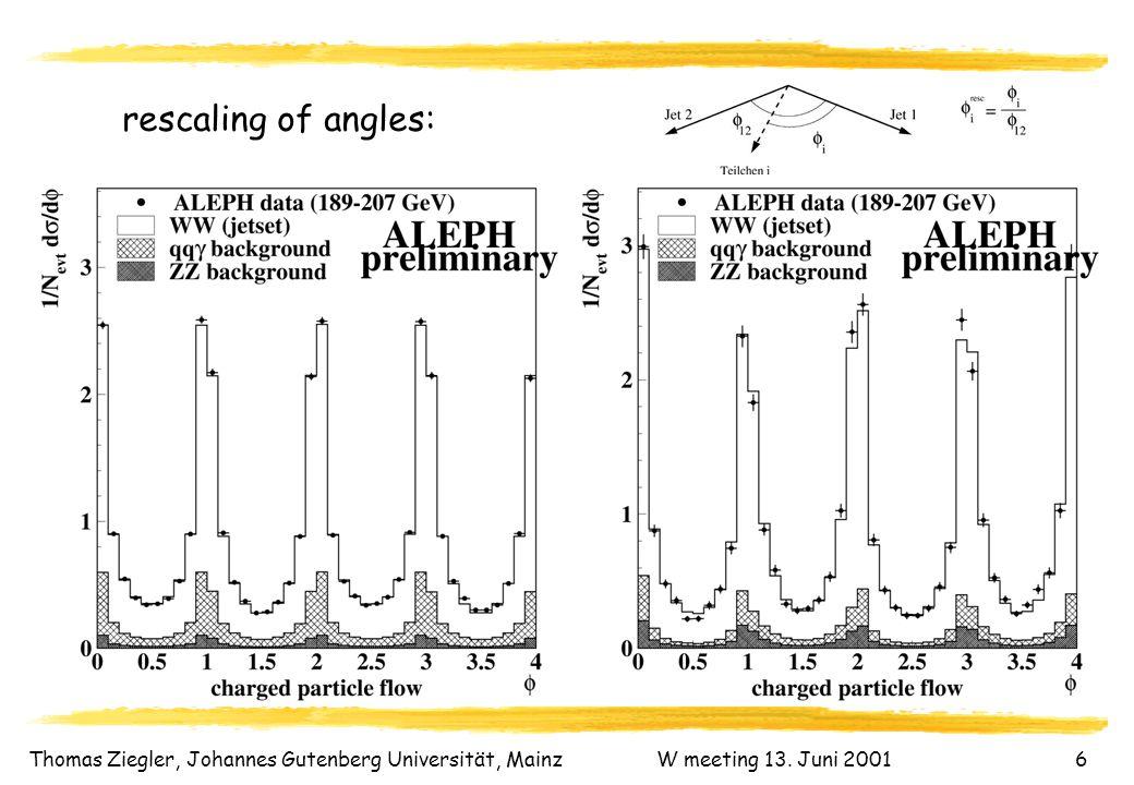 Thomas Ziegler, Johannes Gutenberg Universität, MainzW meeting 13. Juni 20017 rescaling of angles: