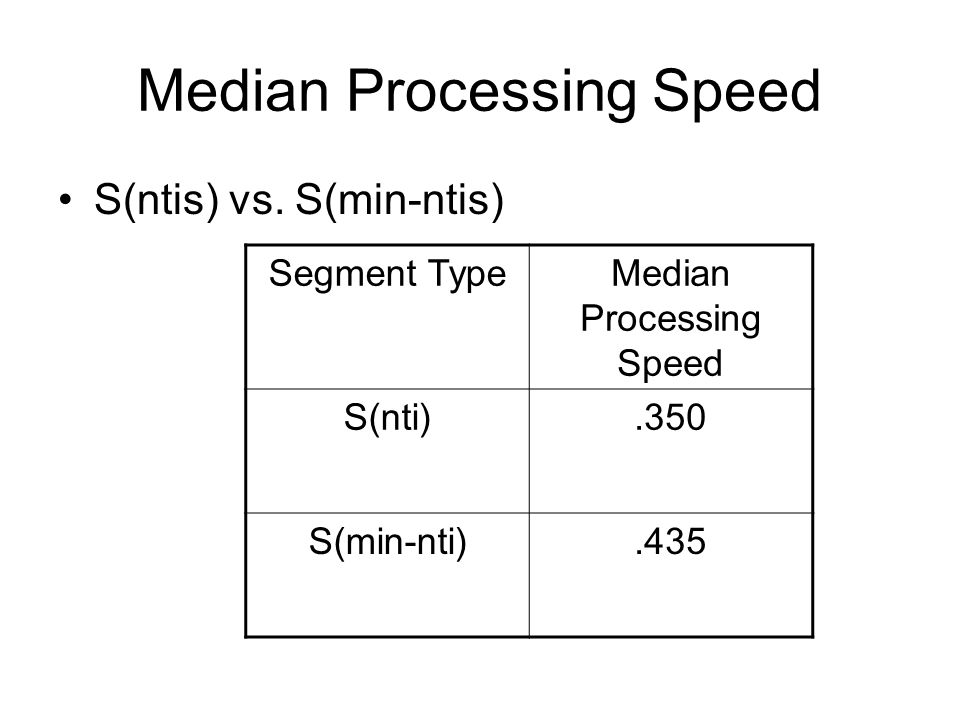 Median Processing Speed S(ntis) vs. S(min-ntis) Segment TypeMedian Processing Speed S(nti).350 S(min-nti).435