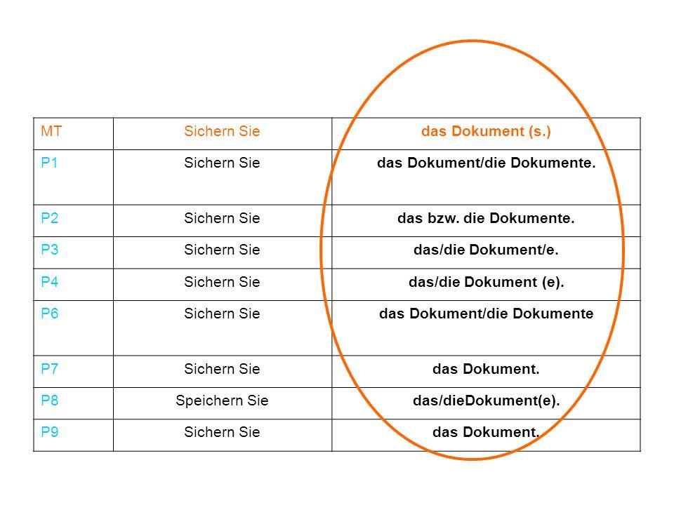 MTSichern Siedas Dokument (s.) P1Sichern Siedas Dokument/die Dokumente.