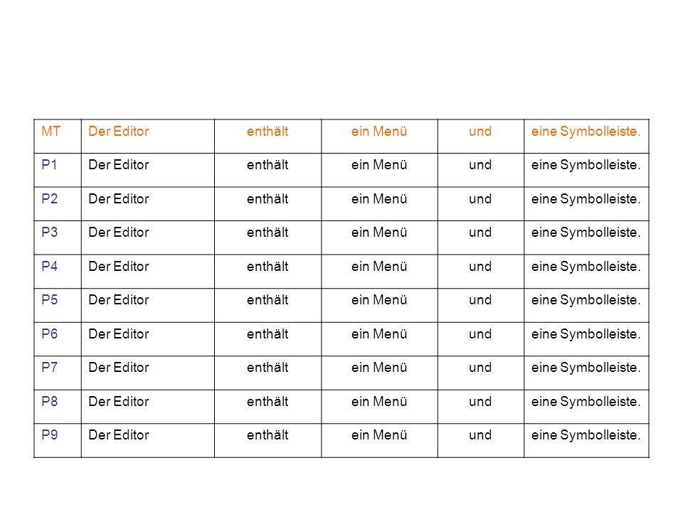 MTDer Editorenthältein Menüundeine Symbolleiste. P1Der Editorenthältein Menüundeine Symbolleiste.