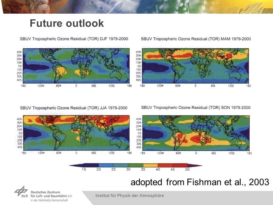 Institut für Physik der Atmosphäre Future outlook adopted from Fishman et al., 2003