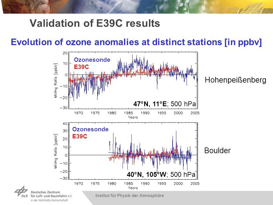 Institut für Physik der Atmosphäre Validation of E39C results 47°N, 11°E; 500 hPa Ozonesonde E39C Ozonesonde E39C 40°N, 105°W; 500 hPa Evolution of oz