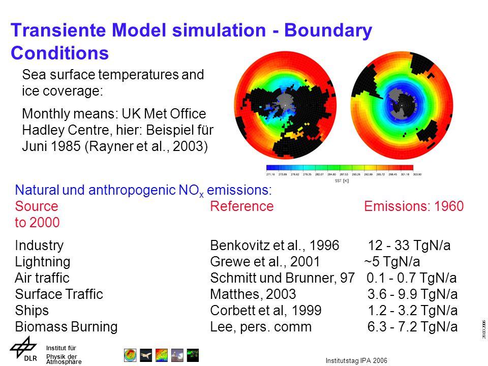 Institut für Physik der Atmosphäre 28.03.2006 Institutstag IPA 2006 Transiente Model simulation - Boundary Conditions Natural und anthropogenic NO x e