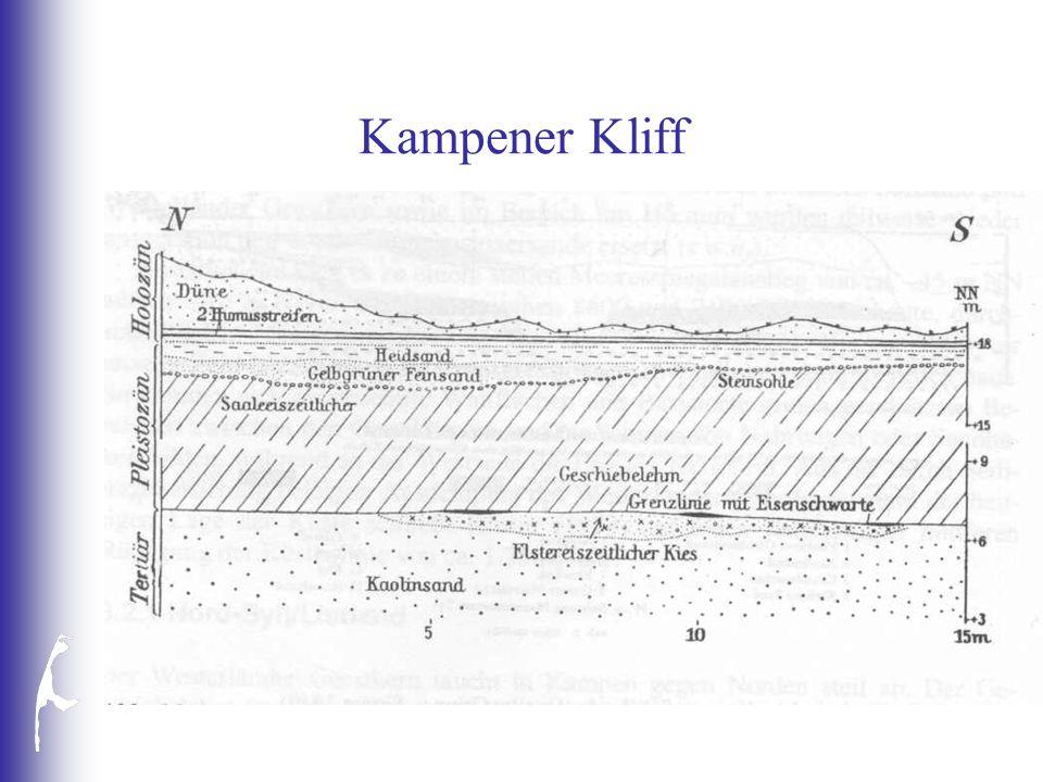 Kampener Kliff
