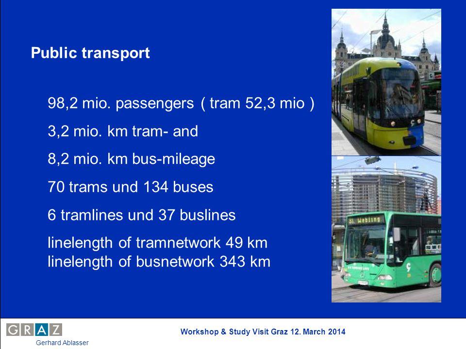 Workshop & Study Visit Graz 12. March 2014 Gerhard Ablasser Public transport 98,2 mio. passengers ( tram 52,3 mio ) 3,2 mio. km tram- and 8,2 mio. km
