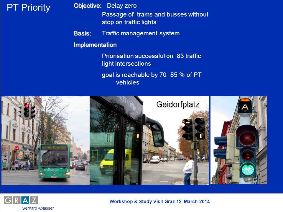 Workshop & Study Visit Graz 12. March 2014 Gerhard Ablasser Geidorfplatz Geidorfplatz PT Priority Objective: Objective: Delay zero Passage of trams an