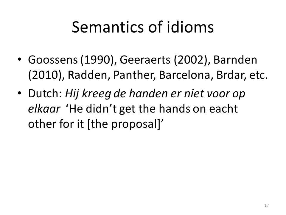 Semantics of idioms Goossens (1990), Geeraerts (2002), Barnden (2010), Radden, Panther, Barcelona, Brdar, etc. Dutch: Hij kreeg de handen er niet voor