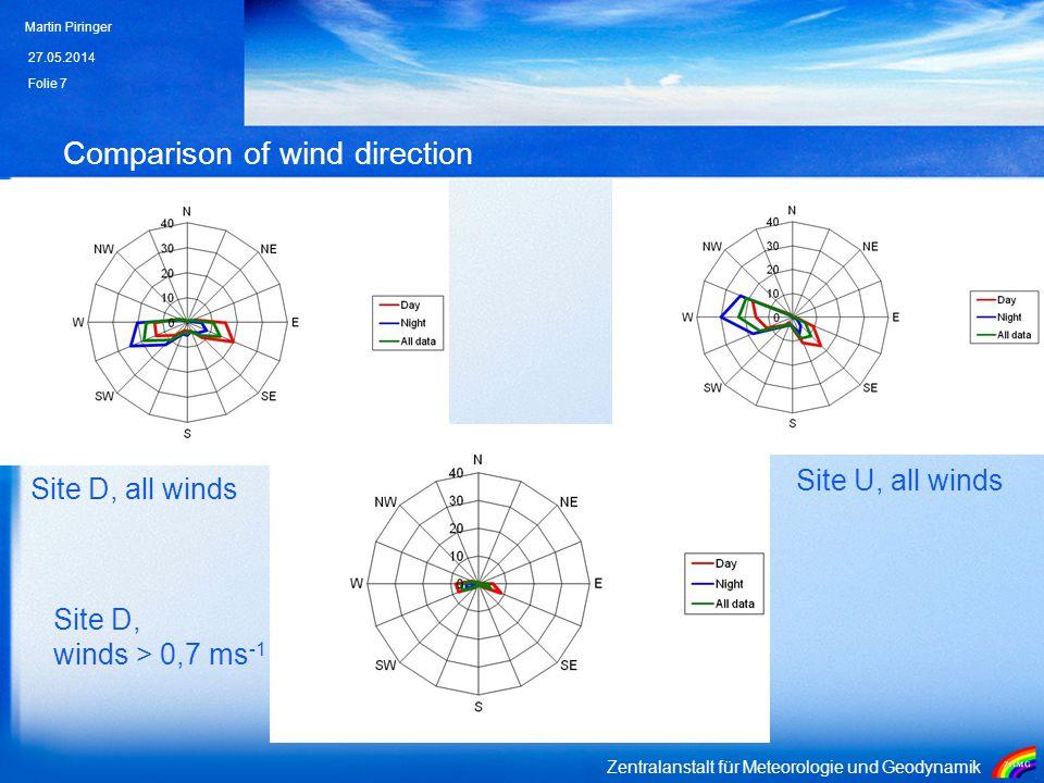 Zentralanstalt für Meteorologie und Geodynamik Comparison of wind direction 27.05.2014 Martin Piringer Folie 7 Site D, all winds Site D, winds > 0,7 ms -1 Site U, all winds