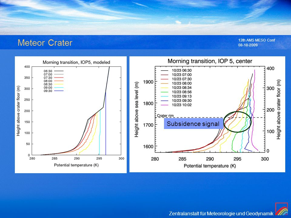 Zentralanstalt für Meteorologie und Geodynamik 08-18-2009 13th AMS MESO Conf Meteor Crater Subsidence signal