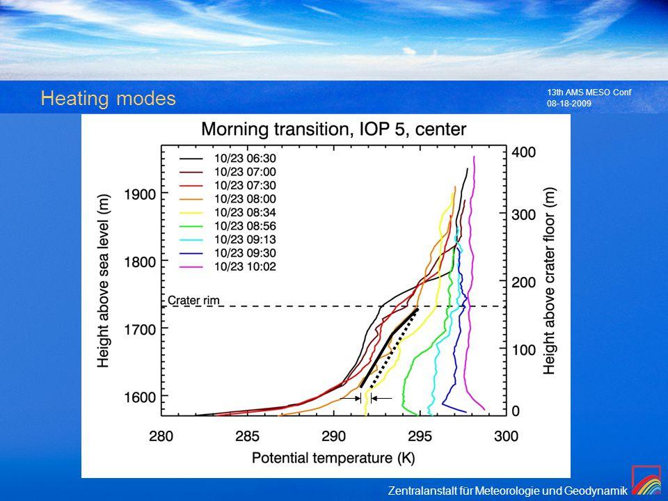 Zentralanstalt für Meteorologie und Geodynamik 08-18-2009 13th AMS MESO Conf Heating modes