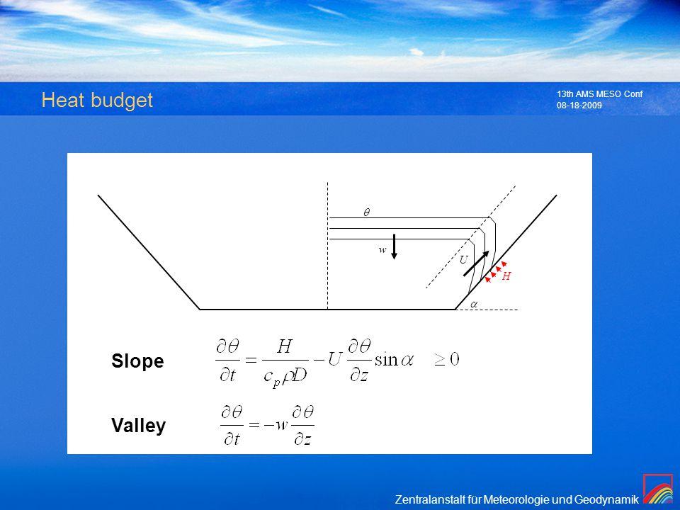 Zentralanstalt für Meteorologie und Geodynamik 08-18-2009 13th AMS MESO Conf Heat budget U H Slope Valley w
