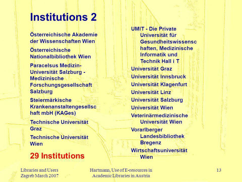 Libraries and Users Zagreb March 2007 Hartmann, Use of E-resources in Academic Libraries in Austria 13 Österreichische Akademie der Wissenschaften Wie