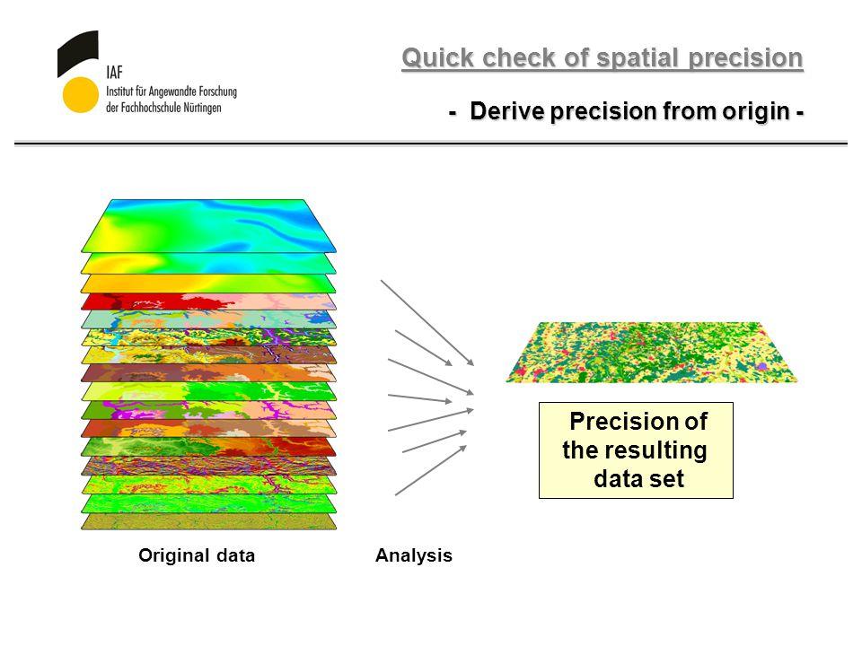 Quick check of spatial precision - Derive precision from origin - Precision of the resulting data set Original dataAnalysis