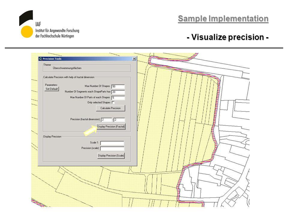 Sample Implementation - Visualize precision -