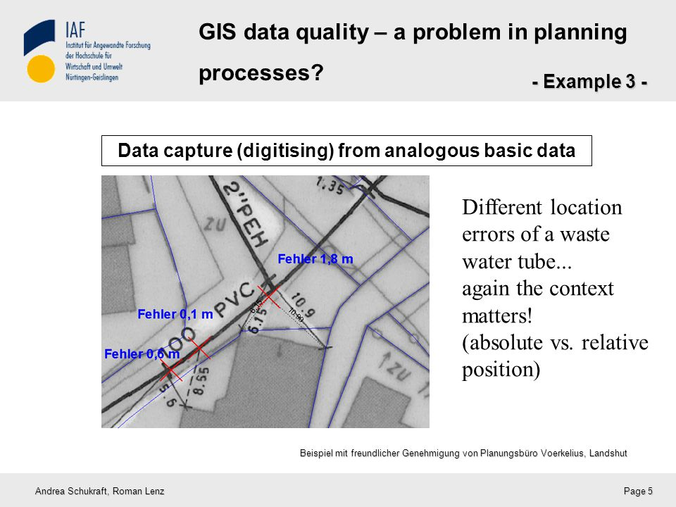 Quick check of spatial precision - Derive precision from origin - Precision of the resulting data set Original dataAnalysis