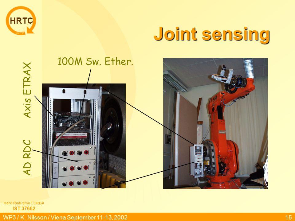 HRTC IST 37652 Hard Real-time CORBA WP3 / K. Nilsson / Viena September 11-13, 200214 Control lab @ control