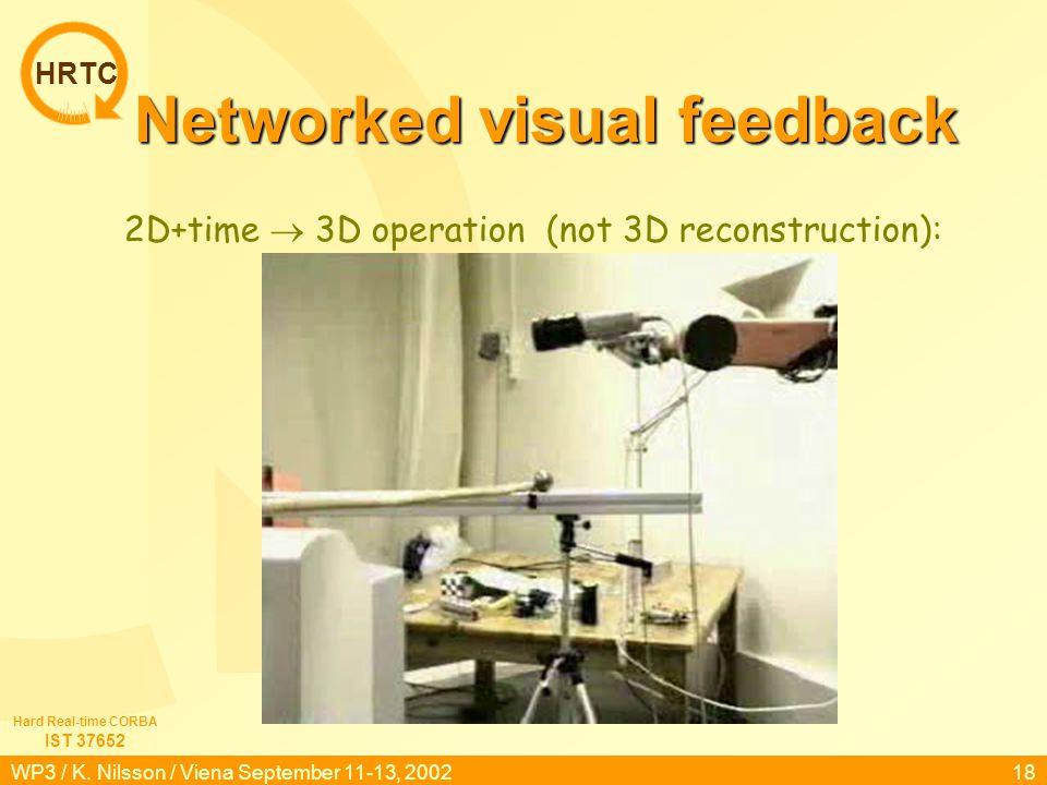 HRTC IST 37652 Hard Real-time CORBA WP3 / K. Nilsson / Viena September 11-13, 200217 Application-specific feedback High performance tight/local feedba