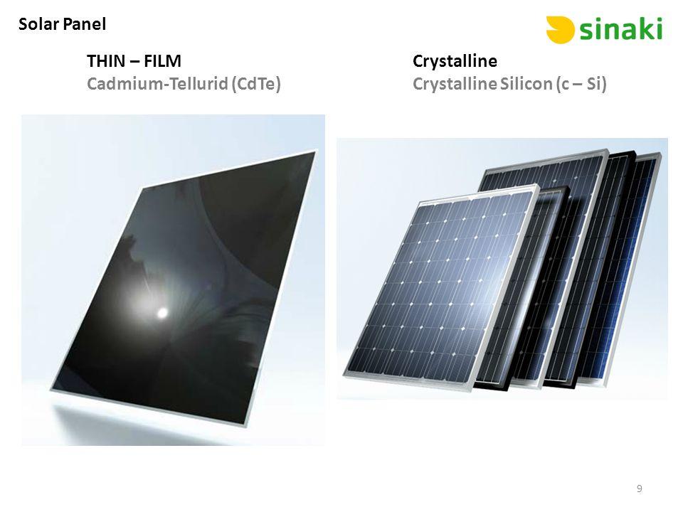 THIN – FILM Cadmium-Tellurid (CdTe) Crystalline Crystalline Silicon (c – Si) Solar Panel 9