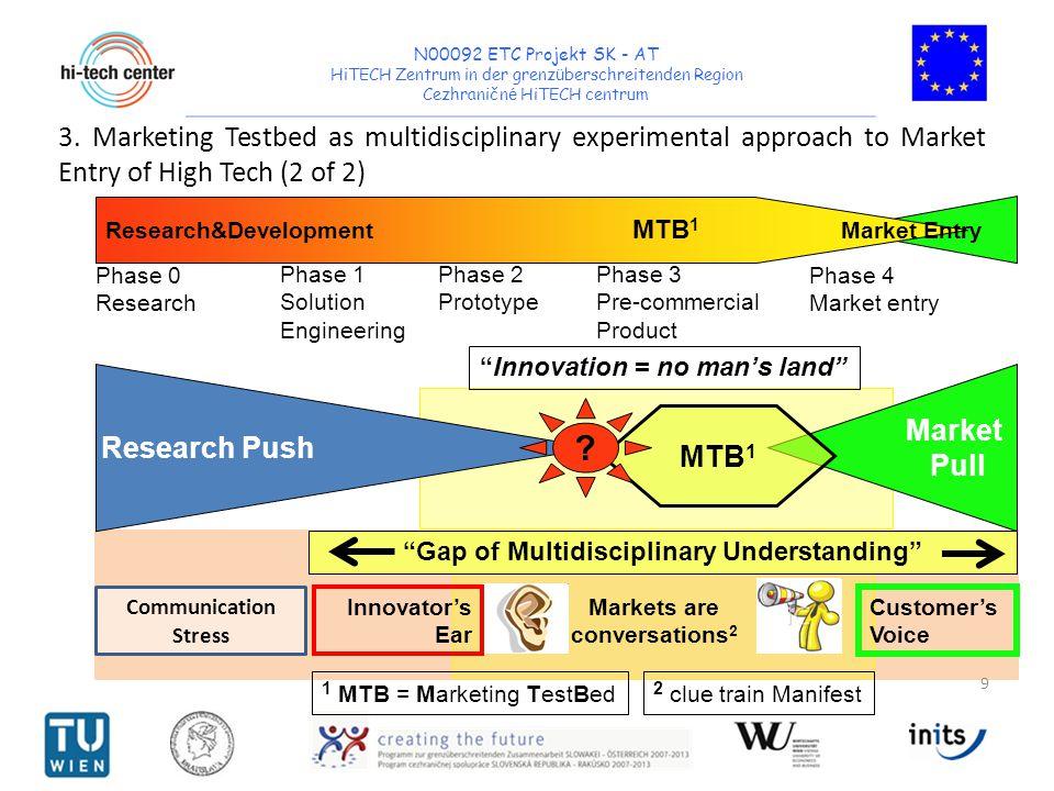 N00092 ETC Projekt SK - AT HiTECH Zentrum in der grenz ü berschreitenden Region Cezhraničn é HiTECH centrum 9 1 MTB = Marketing TestBed Phase 0 Resear