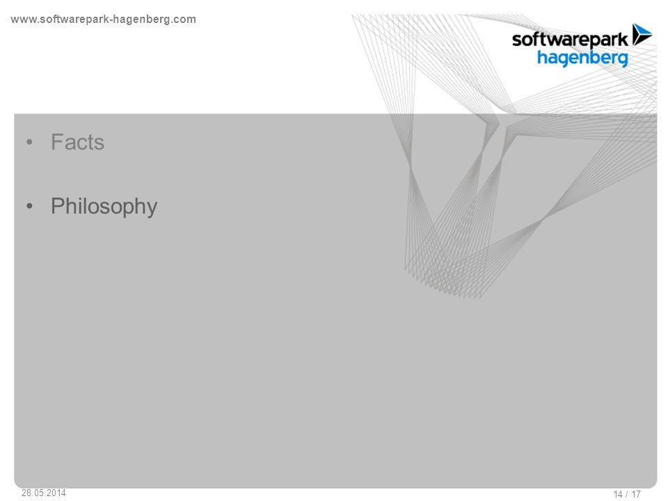 www.softwarepark-hagenberg.com 28.05.2014 14 / 17 Facts Philosophy