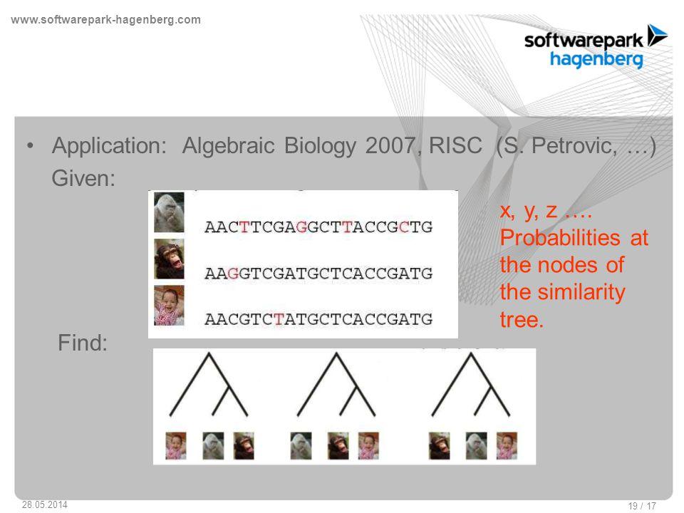 www.softwarepark-hagenberg.com 28.05.2014 19 / 17 Application: Algebraic Biology 2007, RISC (S.