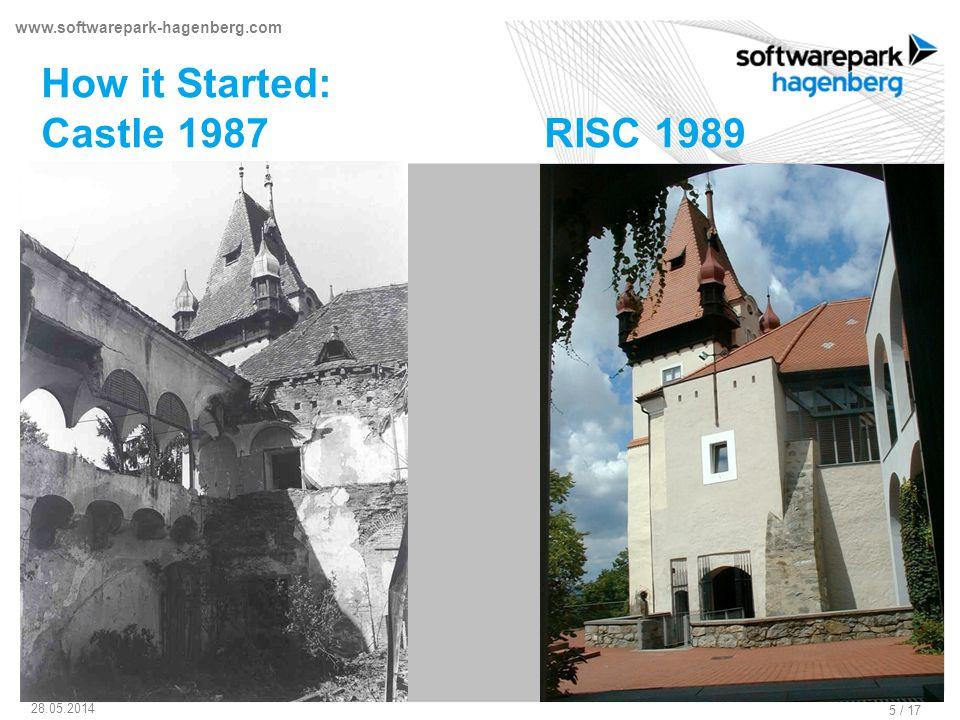 www.softwarepark-hagenberg.com 28.05.2014 5 / 17 How it Started: Castle 1987 RISC 1989 Schloss Hagenberg
