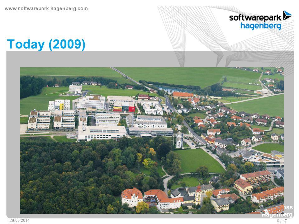 www.softwarepark-hagenberg.com 28.05.2014 6 / 17 Today (2009) Schloss Hagenberg 1989