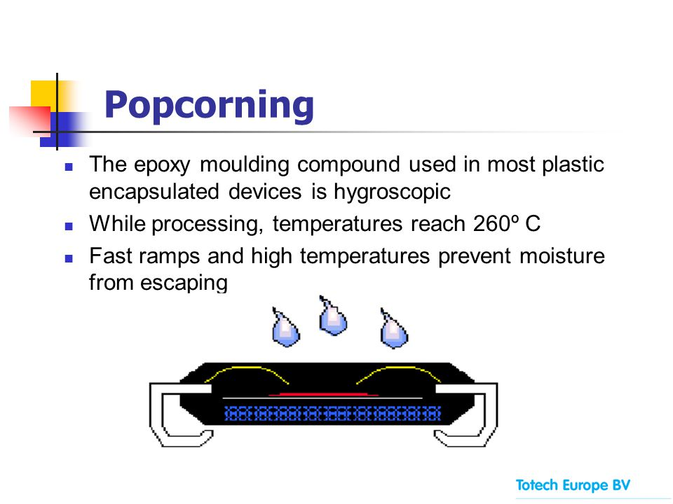 Popcorning The epoxy moulding compound used in most plastic encapsulated devices is hygroscopic While processing, temperatures reach 260º C Fast ramps
