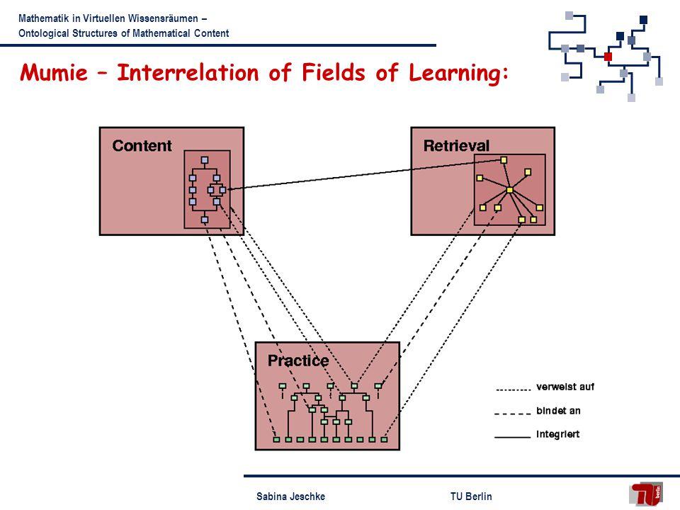 Sabina JeschkeTU Berlin Mathematik in Virtuellen Wissensräumen – Ontological Structures of Mathematical Content Mumie – Interrelation of Fields of Learning: