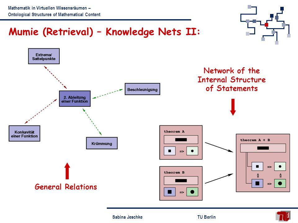 Sabina JeschkeTU Berlin Mathematik in Virtuellen Wissensräumen – Ontological Structures of Mathematical Content Mumie (Retrieval) – Knowledge Nets II: General Relations Network of the Internal Structure of Statements