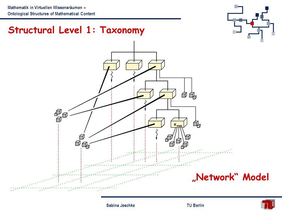Sabina JeschkeTU Berlin Mathematik in Virtuellen Wissensräumen – Ontological Structures of Mathematical Content Network Model Structural Level 1: Taxonomy