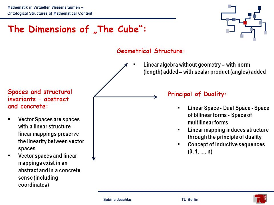 Sabina JeschkeTU Berlin Mathematik in Virtuellen Wissensräumen – Ontological Structures of Mathematical Content The Dimensions of The Cube: Linear Space - Dual Space - Space of bilinear forms - Space of multilinear forms Linear mapping induces structure through the principle of duality Concept of inductive sequences (0, 1,..., n) Principal of Duality: Geometrical Structure: Linear algebra without geometry – with norm (length) added – with scalar product (angles) added Spaces and structural invariants – abstract and concrete: Vector Spaces are spaces with a linear structure – linear mappings preserve the linearity between vector spaces Vector spaces and linear mappings exist in an abstract and in a concrete sense (including coordinates)