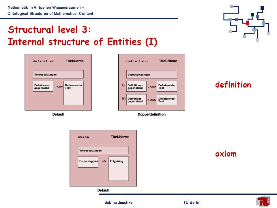 Sabina JeschkeTU Berlin Mathematik in Virtuellen Wissensräumen – Ontological Structures of Mathematical Content Structural level 3: Internal structure of Entities (I) definition axiom